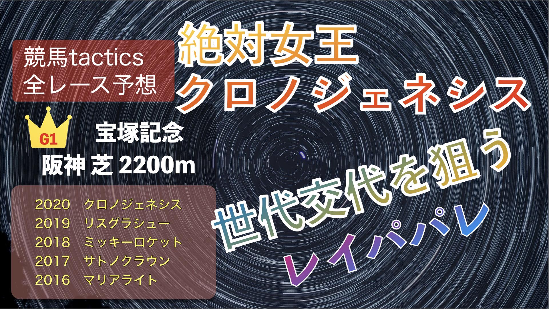2021.06.27(日)第62回宝塚記念(G1)阪神競馬場 芝2200m 右回り